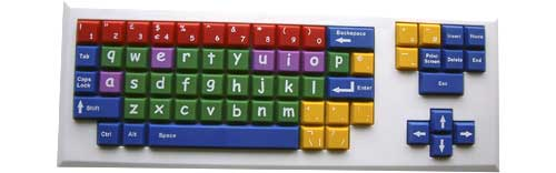 The jumbo keyboard